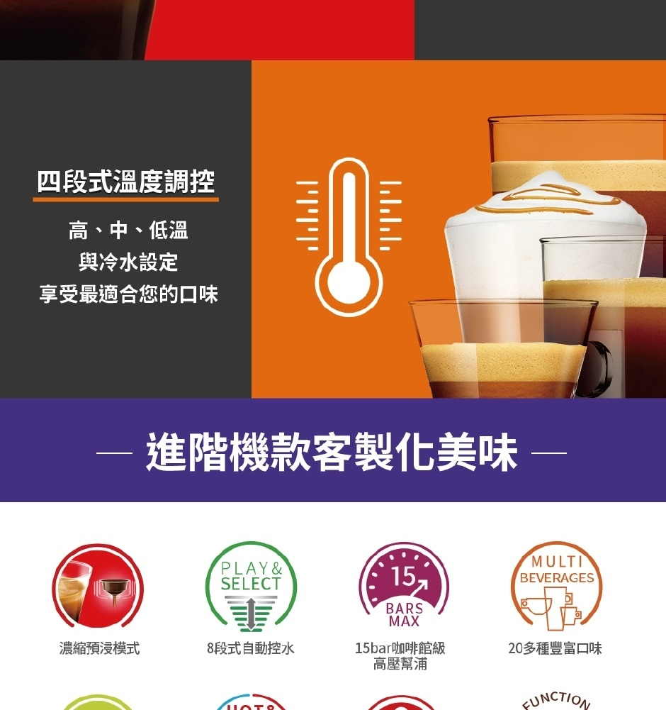 coffee machine with four temperature choices